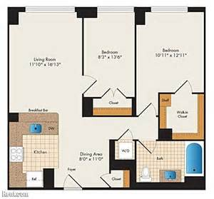 How to locate The best As well as Inexpensive Flats -- Property -- Property