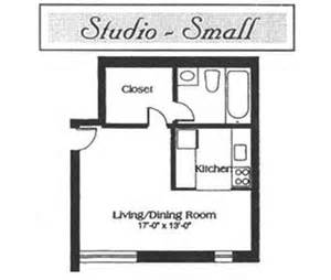 Simple Design Strategies for Your own Facilities Condo